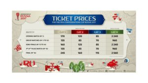 FIFA releases Ticket prices for Confederations Cup and World Cup