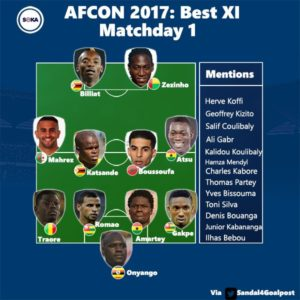 Ghanaian duo in Afcon first matches best XI