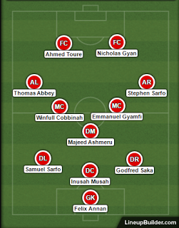 2016/2017 Ghana Premier League team of the first round