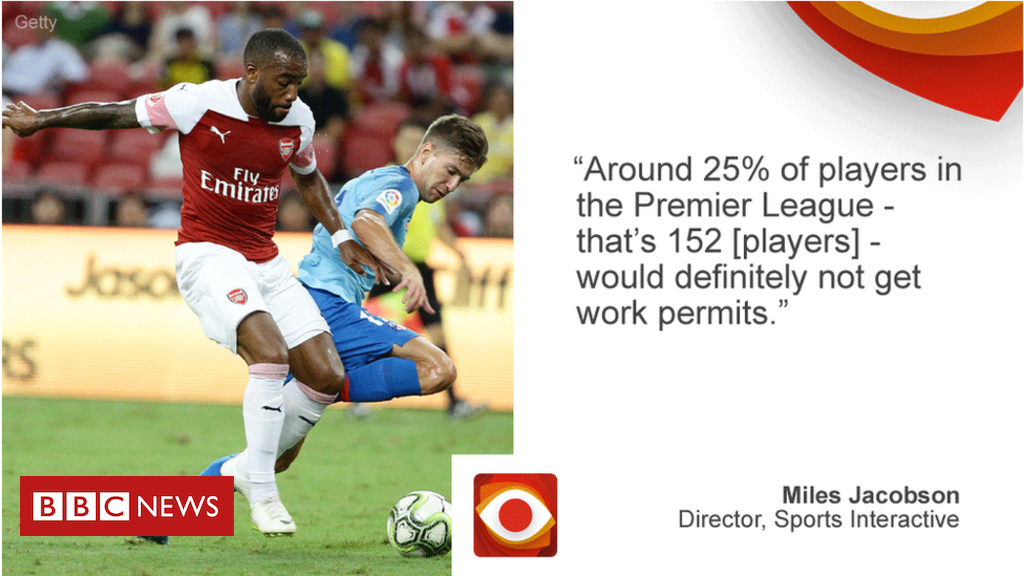 Reality Check: What could Brexit mean for the Premier League?
