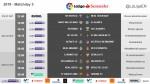 Kick-off times for Matchday 5 in LaLiga Santander 2018/19