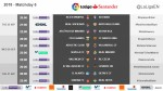 The kick-off times (CET) for Matchday 6 in LaLiga Santander 2018/19