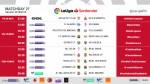 Kick-off times (CET) for Matchday 27 in LaLiga Santander