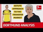 Dortmund Tactics: Favre's Improved Borussia - Powered By Tifo Football