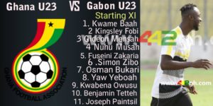 U-23 Afcon qualifier: Coach Ibrahim Tanko names strong starting XI to face Gabon
