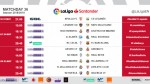 The kick-off times for Matchday 36 of LaLiga Santander 2018/19