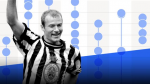 Can anyone break Alan Shearer's Premier League goals record?
