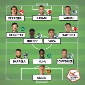Black Stars defender Musah Nuhu earns spot On Swiss Super League team of the week