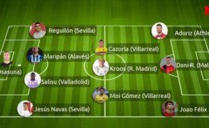 Ghana defender Salisu Mohammed named in La Liga team of the week