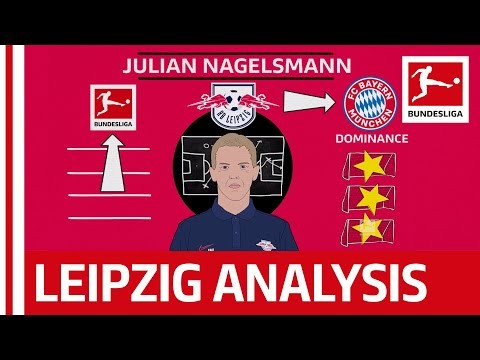 RB Leipzig's Tactical Mastermind Julian Nagelsman - Powered By Tifo Football
