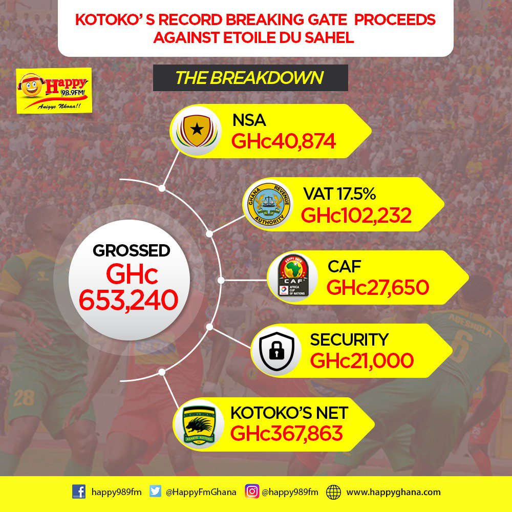 Kotoko made a record from gate proceeding against Etoile
