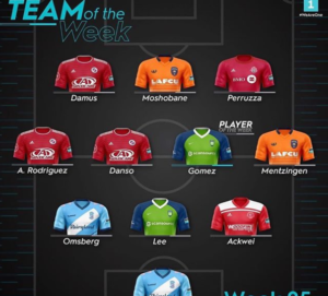 Ghanaian pair of Danso and Ackwei earn spots in USL 'team of the week' sheet