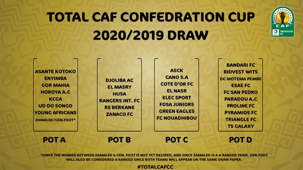 CAF Confederations Cup: Kotoko in Pot A ahead of draw for final-playoff to group stage