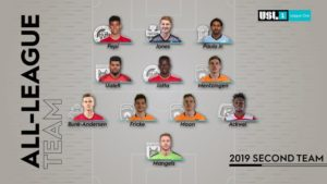 Ghanaian youngster Wahab Ackwei included in USL League One Team of the Season