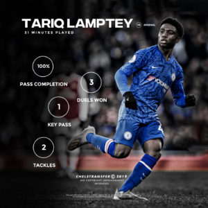 Tariq Lamptey marks his debut for Chelsea's senior team