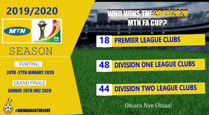 2019/20 MTN FA Cup live draw set to take place today