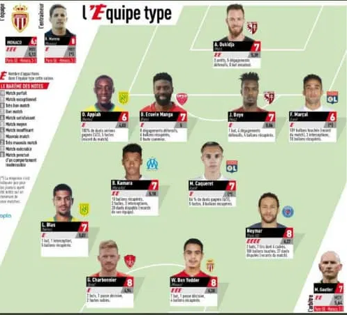 John Boye named in French Ligue 1 team of the week