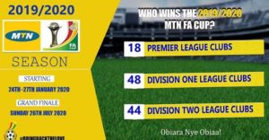 MTN FA Cup results on Saturday & Sunday