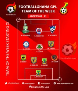Footballghana.com team of the week: Adebayor, Salifu, McCarthy as Ignatius Osei-Fosu leads as head coach