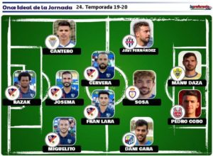 Ghanaian goalkeeper Razak Brimah included in Spanish Tecera Division Team of the Week