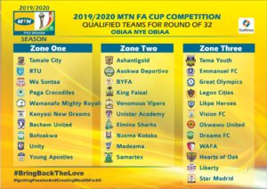 MTN FA Cup: Round of 32 draw to be held today