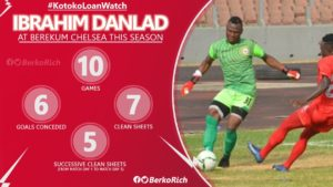 Danlad Ibrahim reveals secrete to his impressive form at Berekum Chelsea