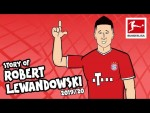 The Story of Robert Lewandowski – Powered by 442oons