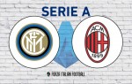 Inter v AC Milan: Probable Line-Ups and Key Statistics