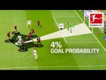 How Did These Goals Go In? - We Explain How Goal Probability Works