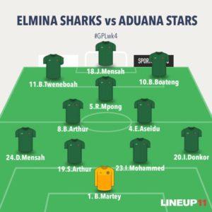 EoVCoerXEAEifFC 300x300 - Elmina Sharks coach Yaw Acheampong names starting XI for Aduana Stars game
