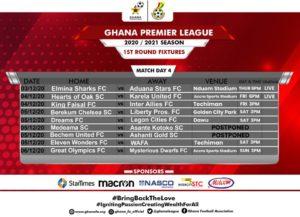 2021 Ghana Premier League: Rescheduling of match day four fixtures