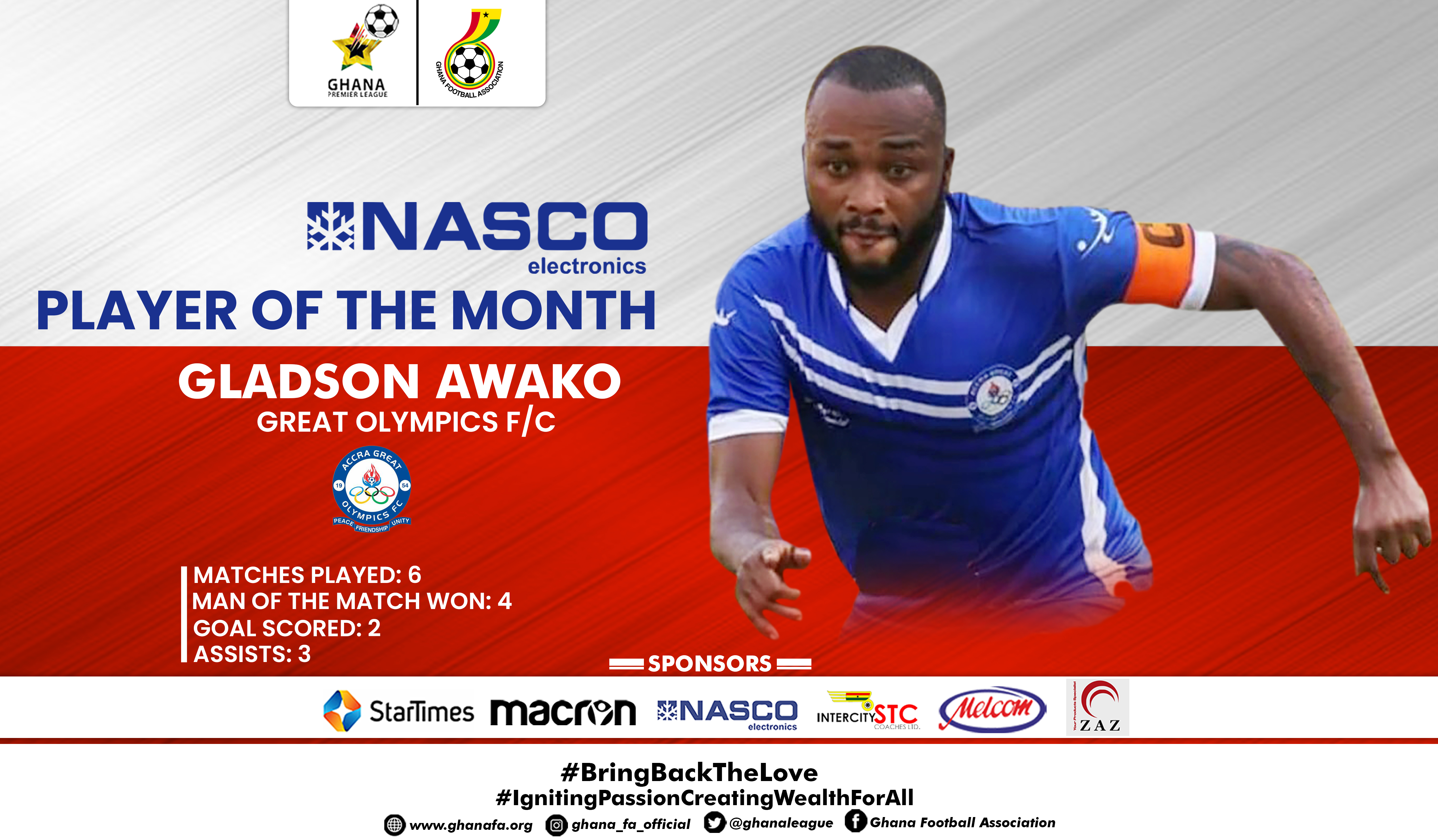 2021 Ghana Premier League: Great Olympics midfielder Gladson Awako adjudged December NASCO Player of the Month