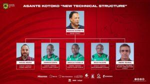 Asante Kotoko unveil new technical team