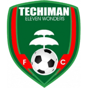2020/21 Ghana Premier League: Eleven Wonders banned from playing home matches at Nana Ohene Ameyaw Park
