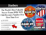 REACTING TO THE 20 MOST VALUABLE FOOTBALL CLUBS IN THE WORLD (NEW NO. 1) | #WNTT