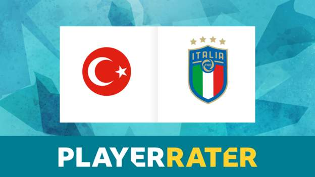 Rate the players - Turkey v Italy